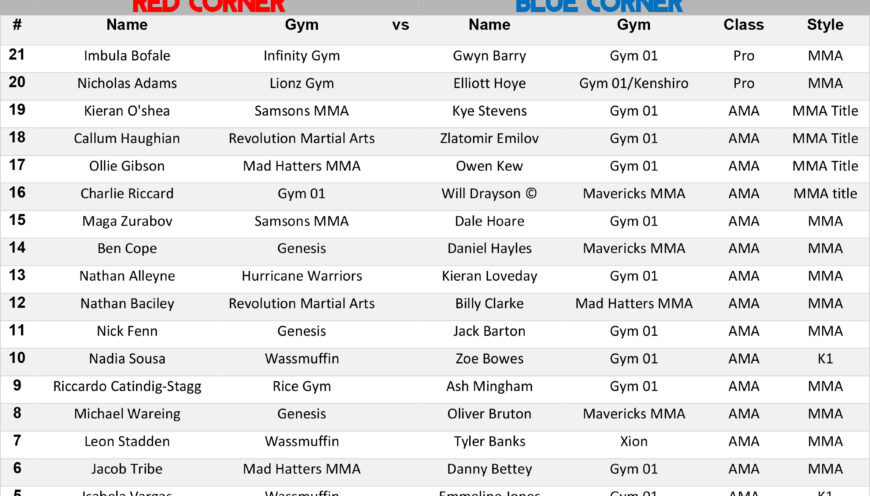 Weigh in results and fight order for Shock N Awe 29